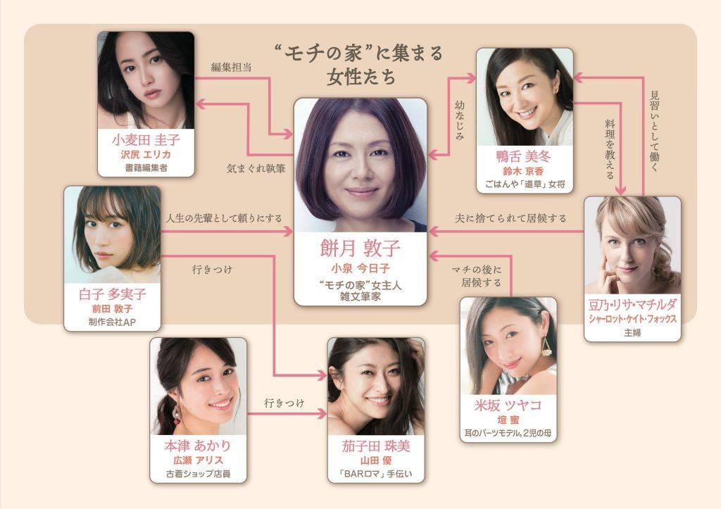taberu_chart_0129